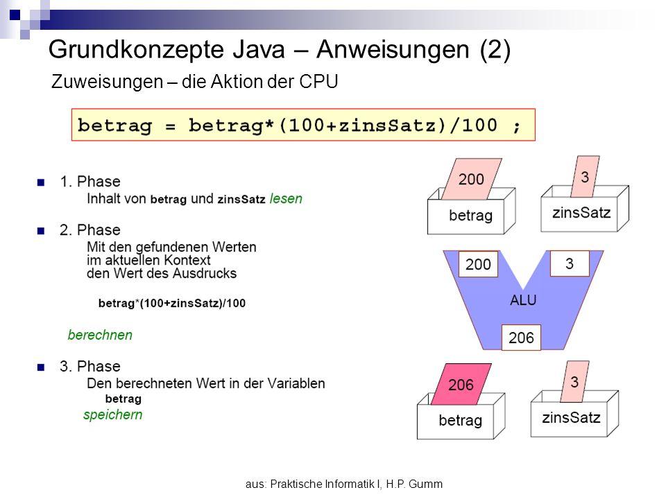Grundkonzepte Java – Anweisungen (2)
