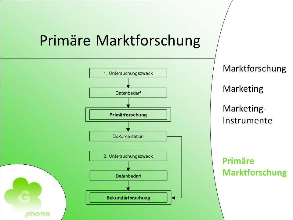 Primäre Marktforschung