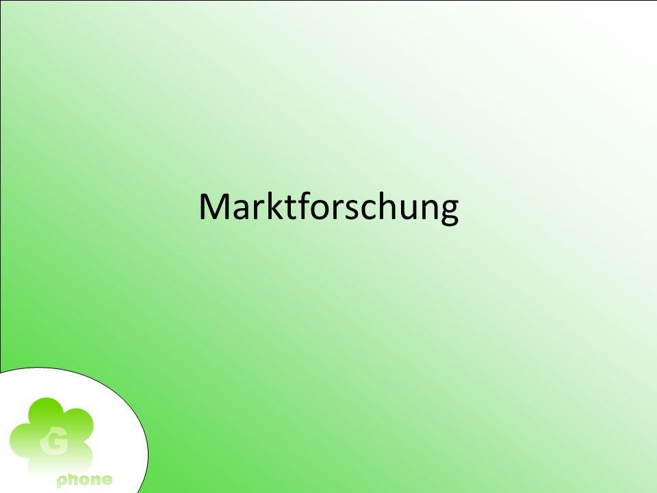 Marktforschung Marktforschung