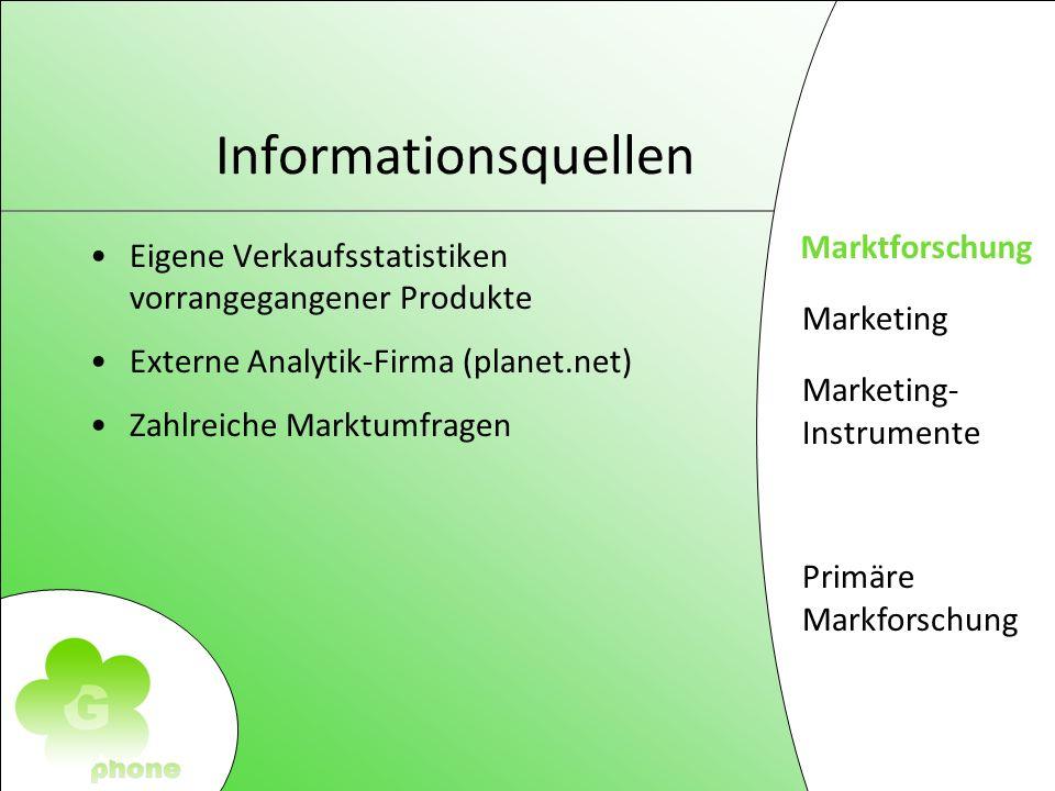 Informationsquellen Marktforschung