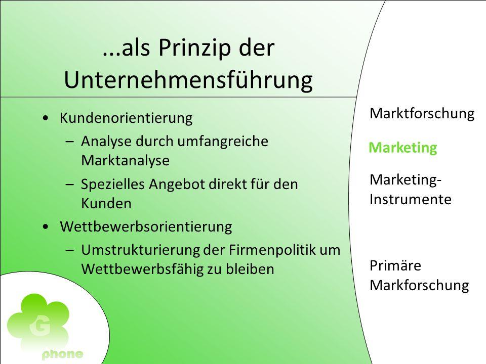...als Prinzip der Unternehmensführung