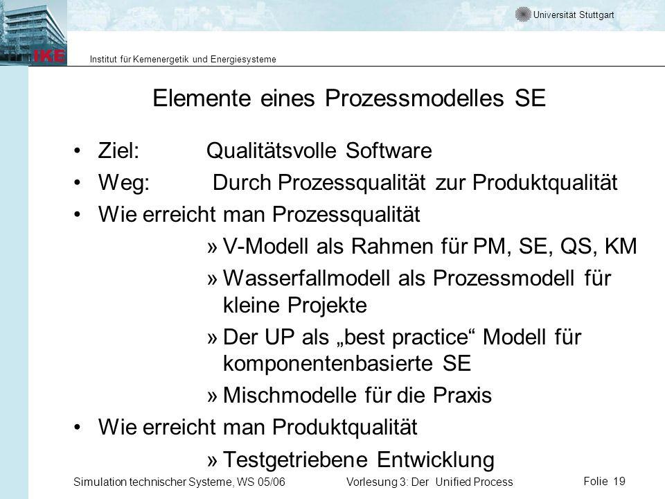 Elemente eines Prozessmodelles SE