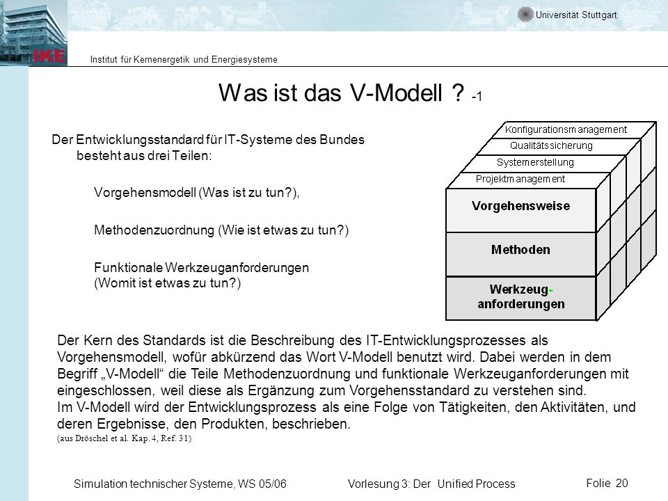 Vorlesung 3: Der Unified Process