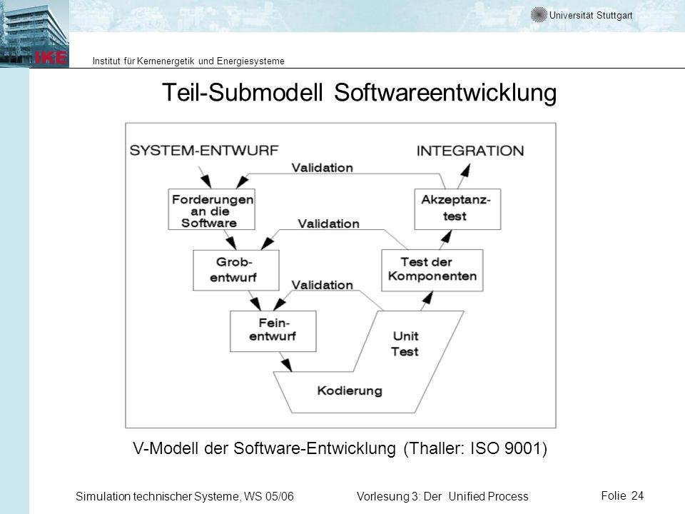 Teil-Submodell Softwareentwicklung