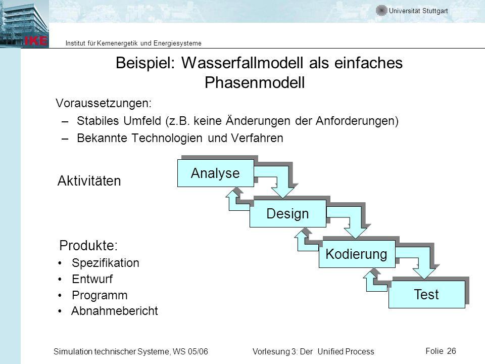 Beispiel: Wasserfallmodell als einfaches Phasenmodell