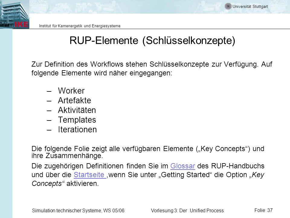 RUP-Elemente (Schlüsselkonzepte)