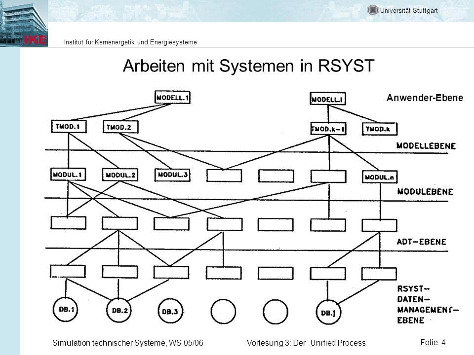 Arbeiten mit Systemen in RSYST