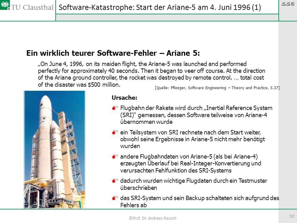 Software-Katastrophe: Start der Ariane-5 am 4. Juni 1996 (1)