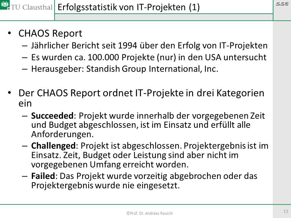 Erfolgsstatistik von IT-Projekten (1)