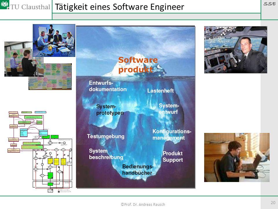 Tätigkeit eines Software Engineer