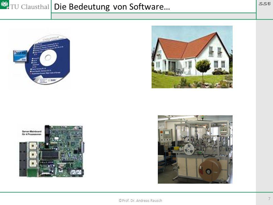 Die Bedeutung von Software…