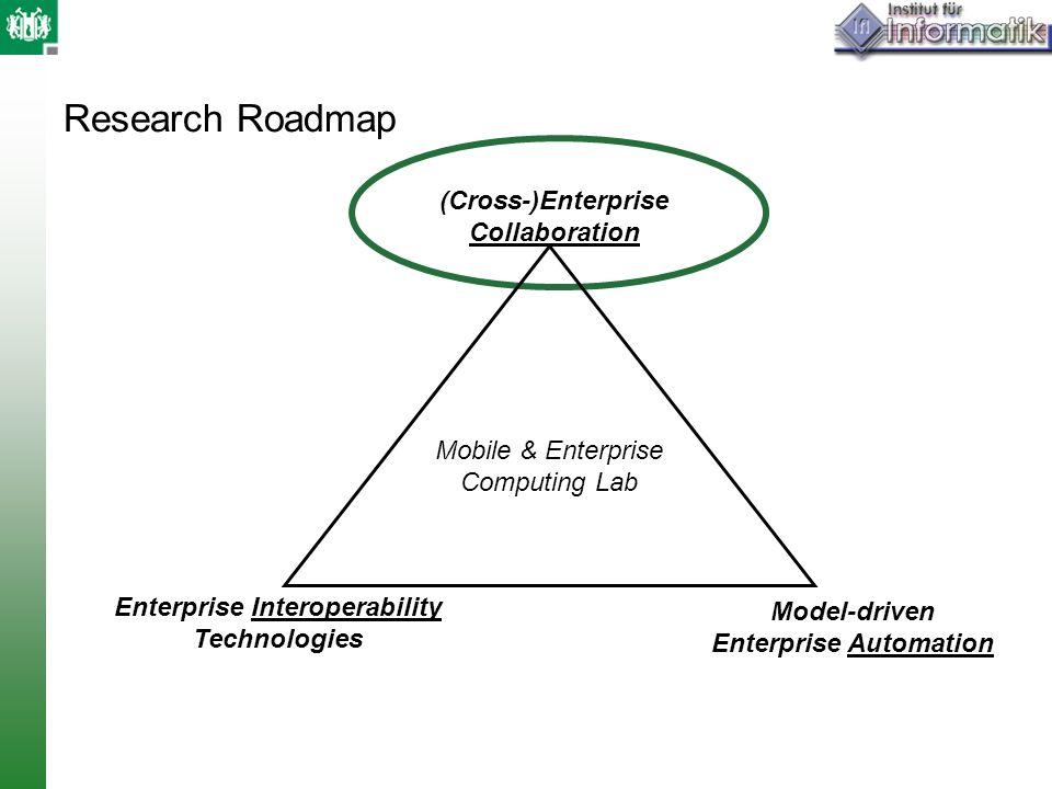 Enterprise Interoperability Enterprise Automation