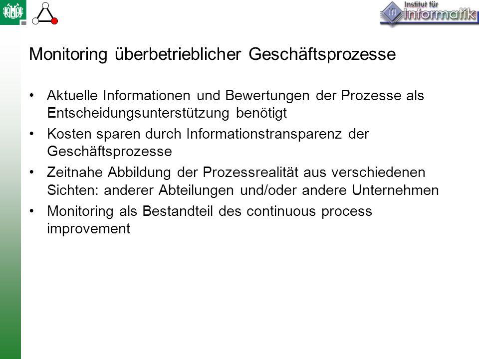 Monitoring überbetrieblicher Geschäftsprozesse