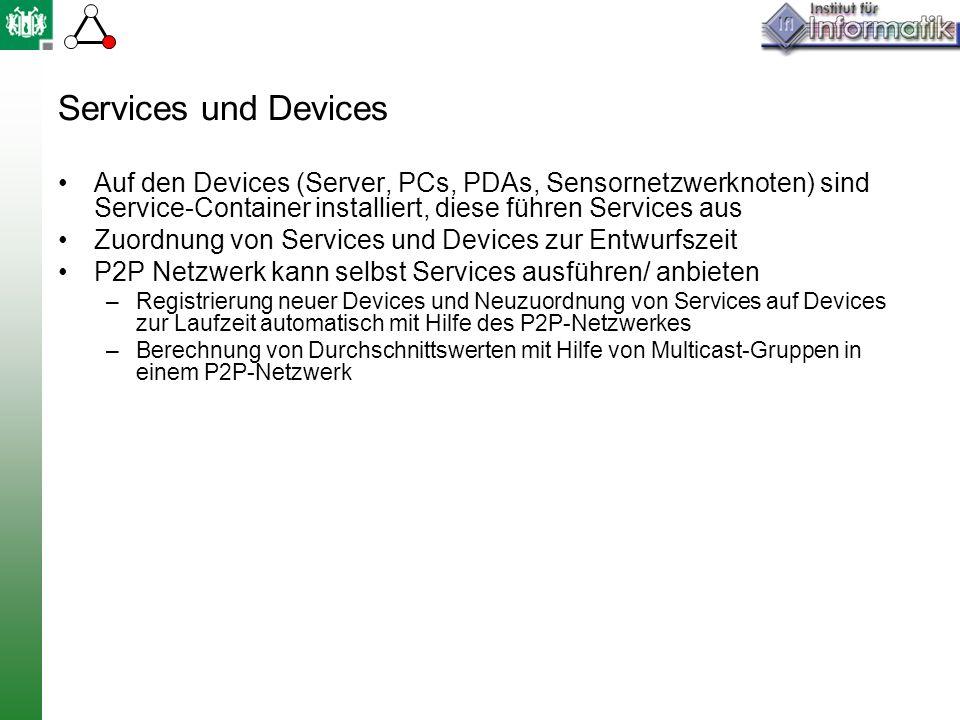 Services und Devices Auf den Devices (Server, PCs, PDAs, Sensornetzwerknoten) sind Service-Container installiert, diese führen Services aus.