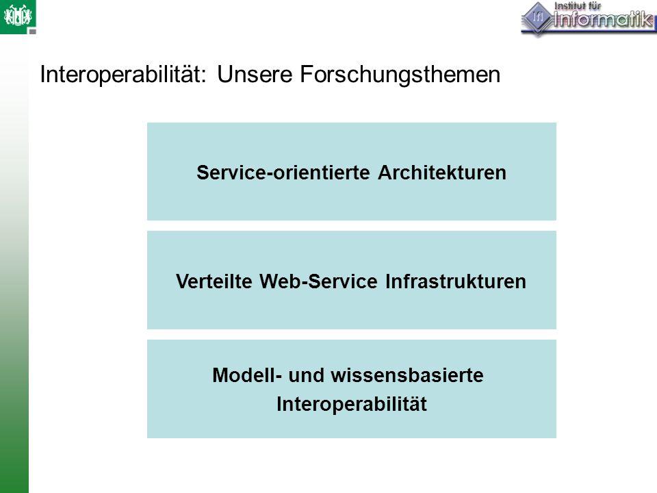 Interoperabilität: Unsere Forschungsthemen
