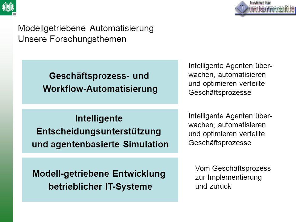 Modellgetriebene Automatisierung Unsere Forschungsthemen