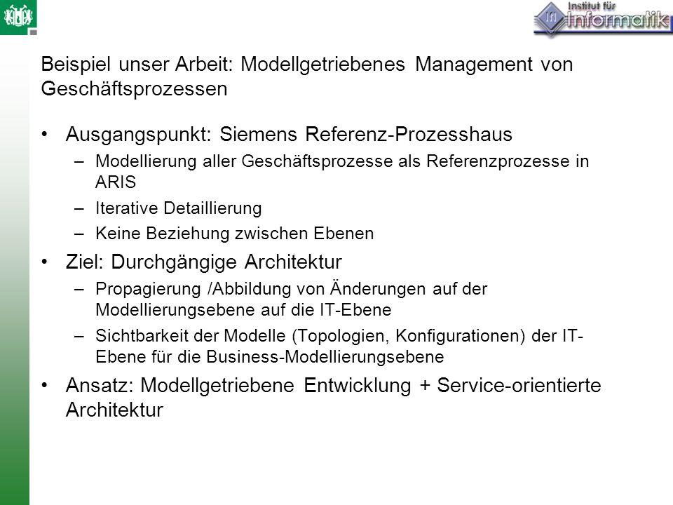 Ausgangspunkt: Siemens Referenz-Prozesshaus