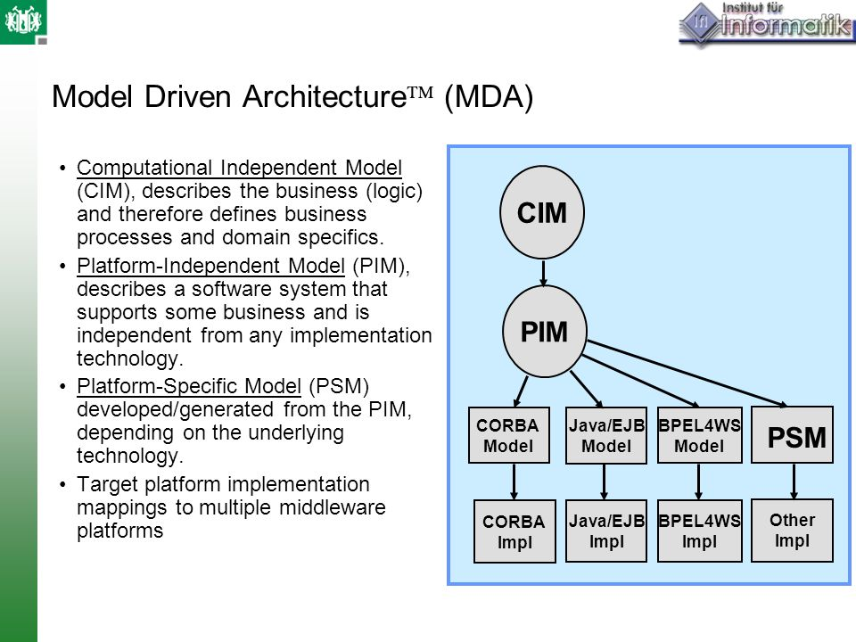 Model Driven Architecture (MDA)