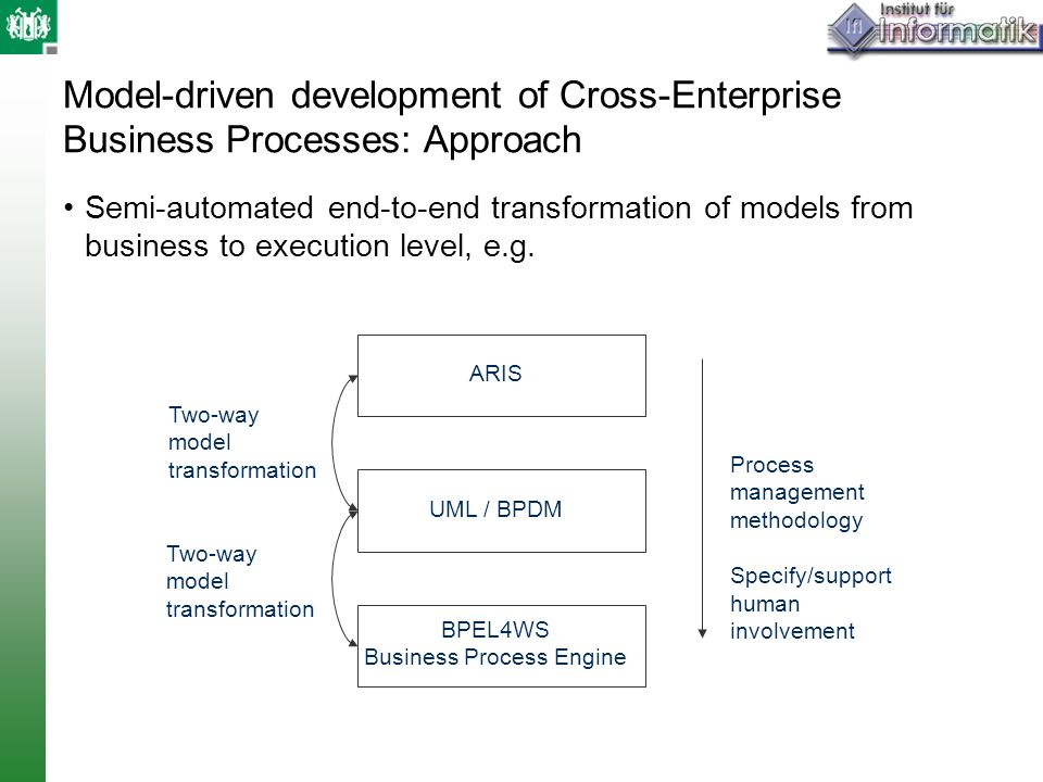 Business Process Engine