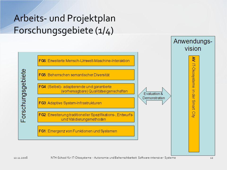 Arbeits- und Projektplan Forschungsgebiete (1/4)