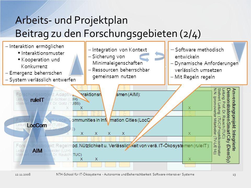 Arbeits- und Projektplan Beitrag zu den Forschungsgebieten (2/4)