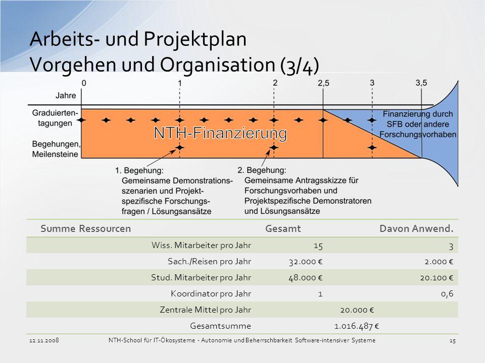 Arbeits- und Projektplan Vorgehen und Organisation (3/4)