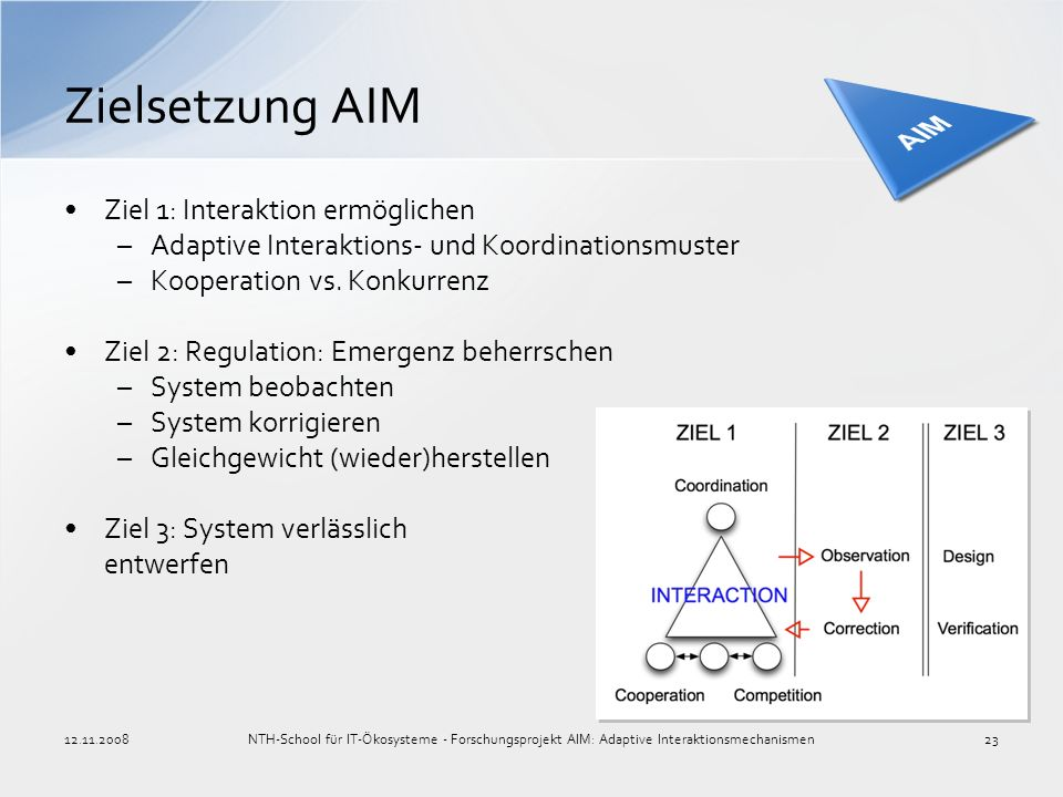 Zielsetzung AIM AIM Ziel 1: Interaktion ermöglichen