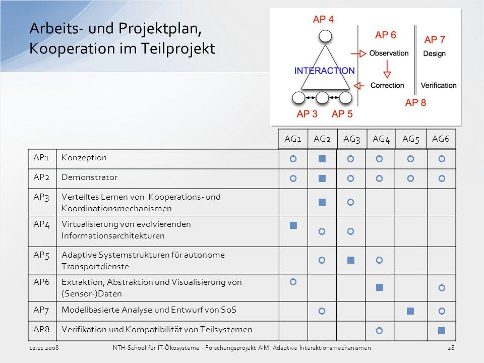 Arbeits- und Projektplan, Kooperation im Teilprojekt