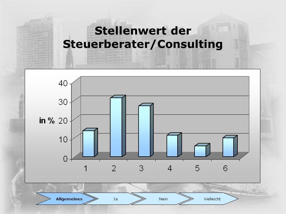 Stellenwert der Steuerberater/Consulting