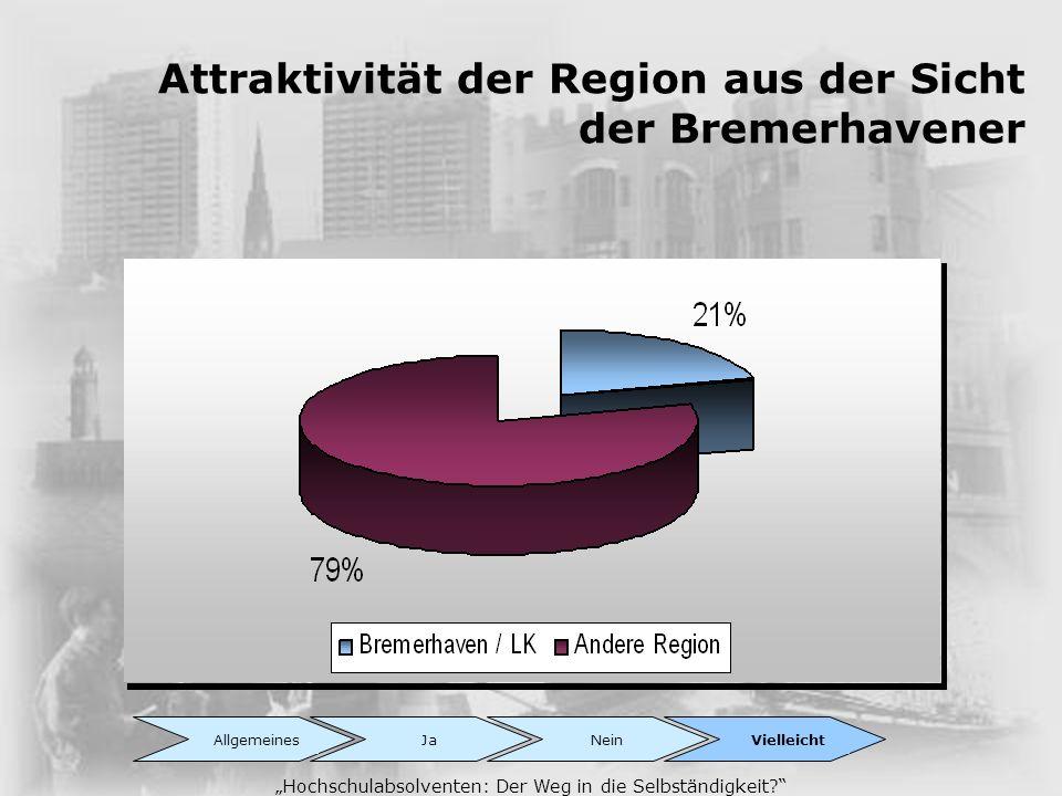 Attraktivität der Region aus der Sicht der Bremerhavener