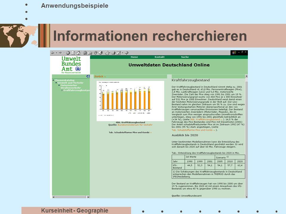 Informationen recherchieren