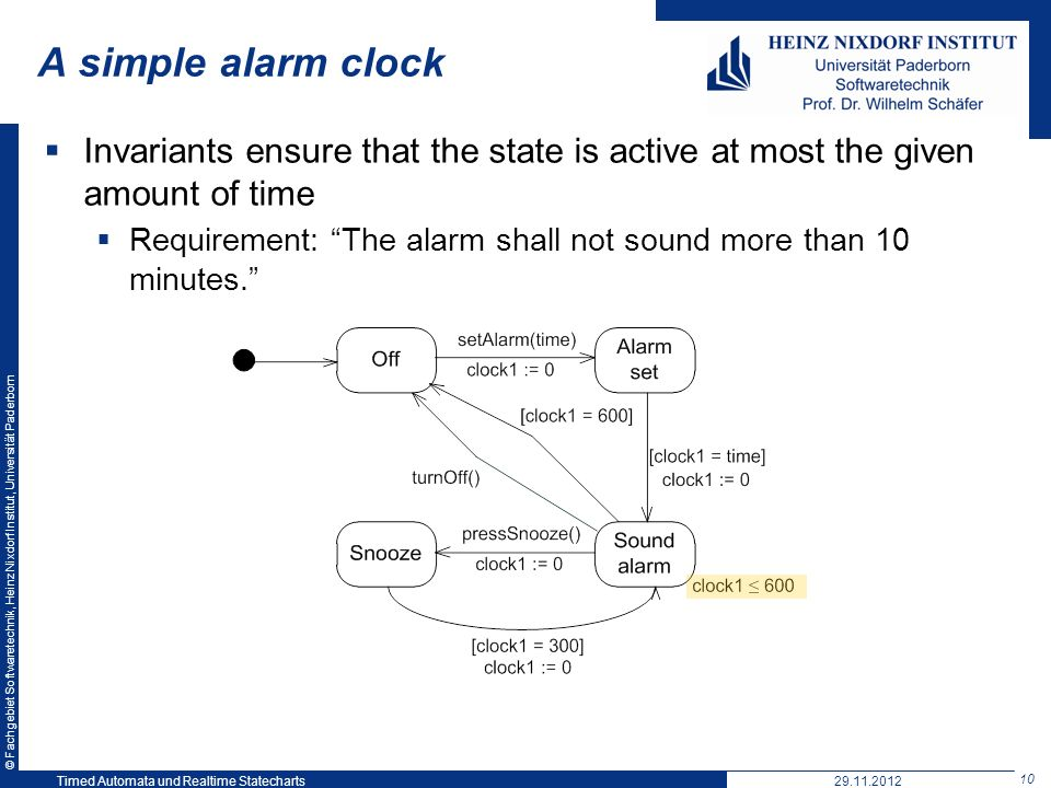 A simple alarm clock Invariants ensure that the state is active at most the given amount of time.
