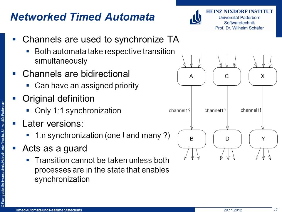 Networked Timed Automata
