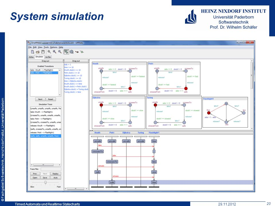 System simulation Timed Automata und Realtime Statecharts 29.11.2012