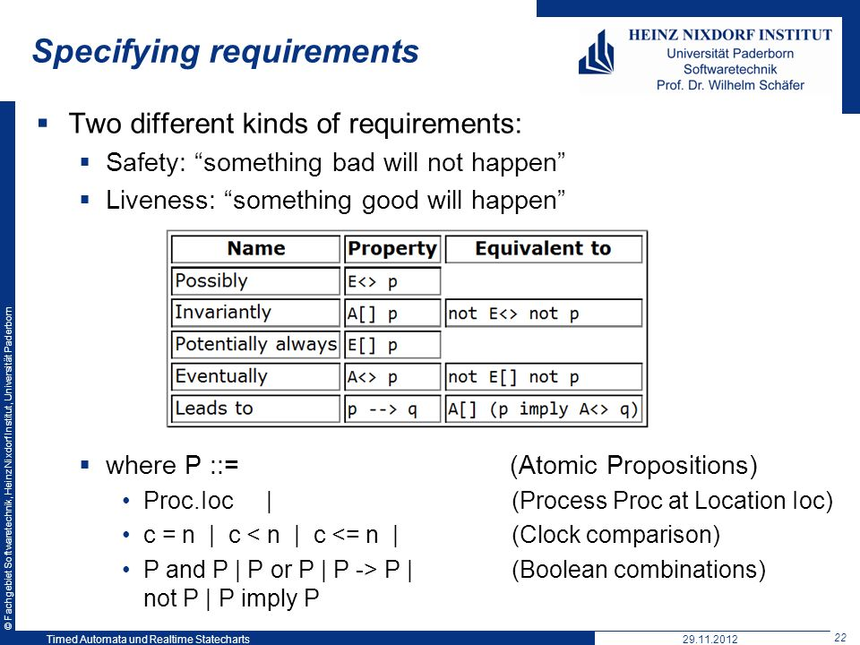Specifying requirements