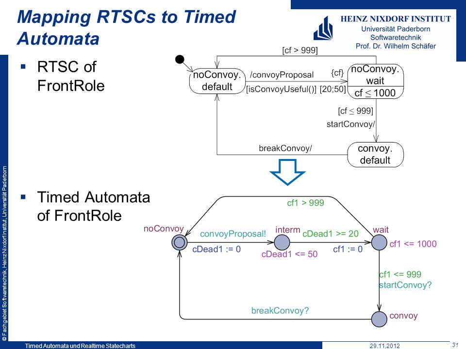 Mapping RTSCs to Timed Automata