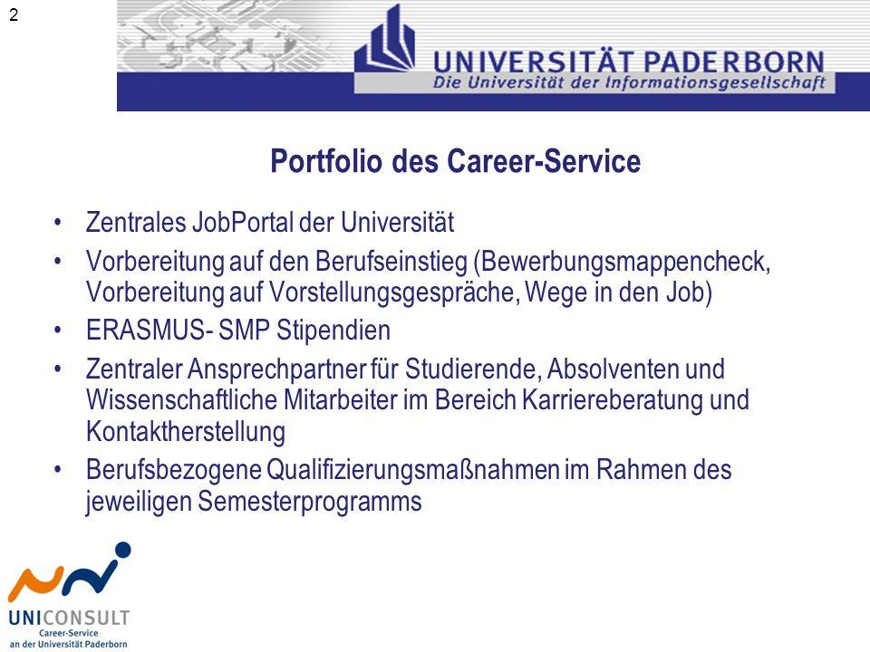 Portfolio des Career-Service