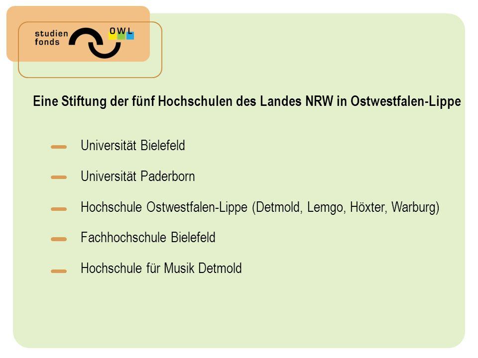 Eine Stiftung der fünf Hochschulen des Landes NRW in Ostwestfalen-Lippe