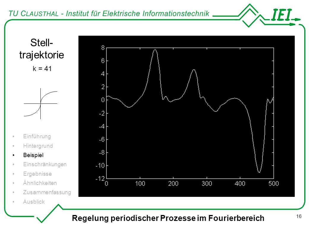 Stell-trajektorie Regelung periodischer Prozesse im Fourierbereich