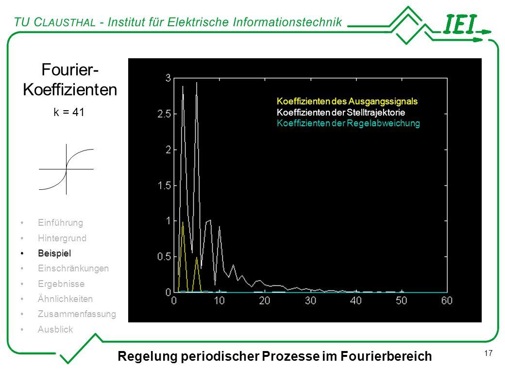 Fourier-Koeffizienten