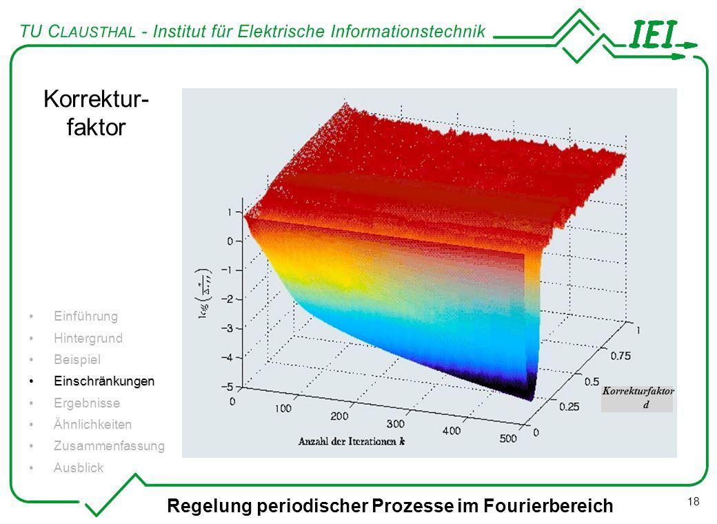 Korrektur- faktor Regelung periodischer Prozesse im Fourierbereich