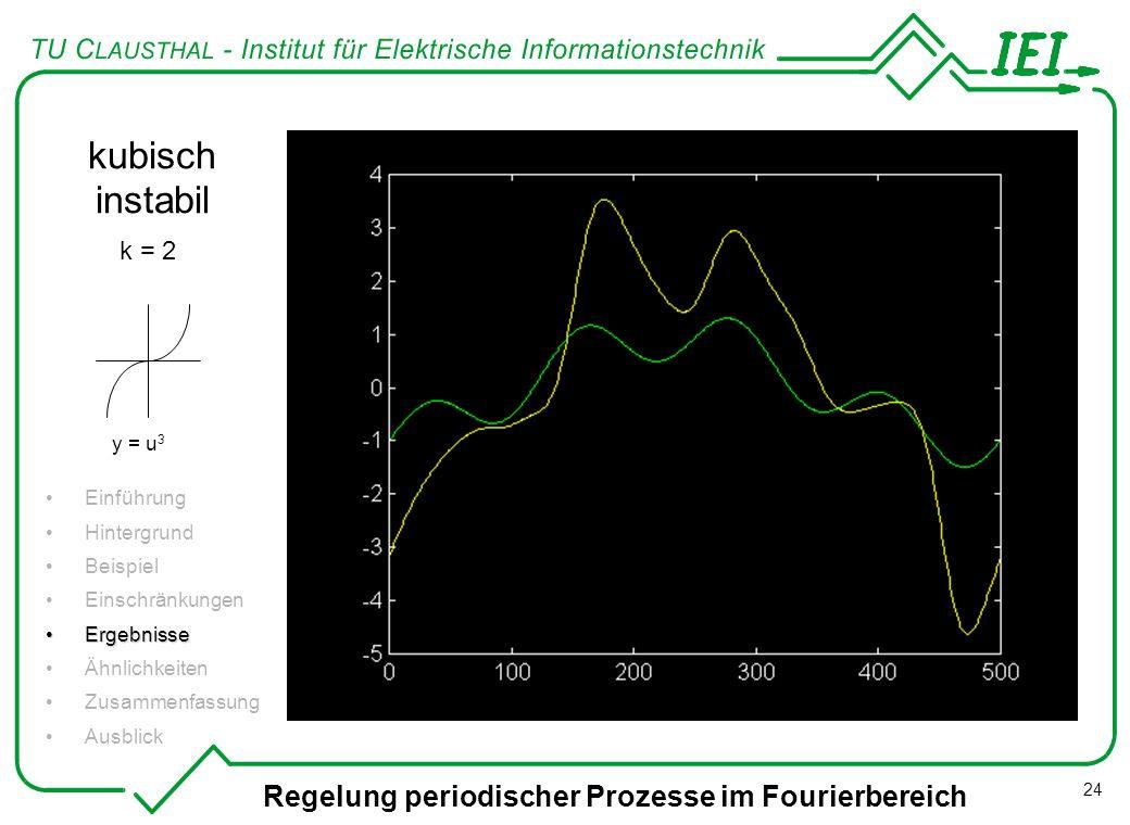kubisch instabil Regelung periodischer Prozesse im Fourierbereich