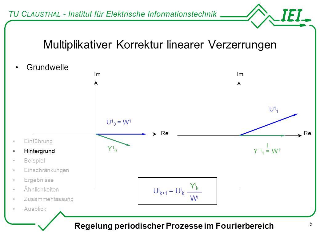 Multiplikativer Korrektur linearer Verzerrungen