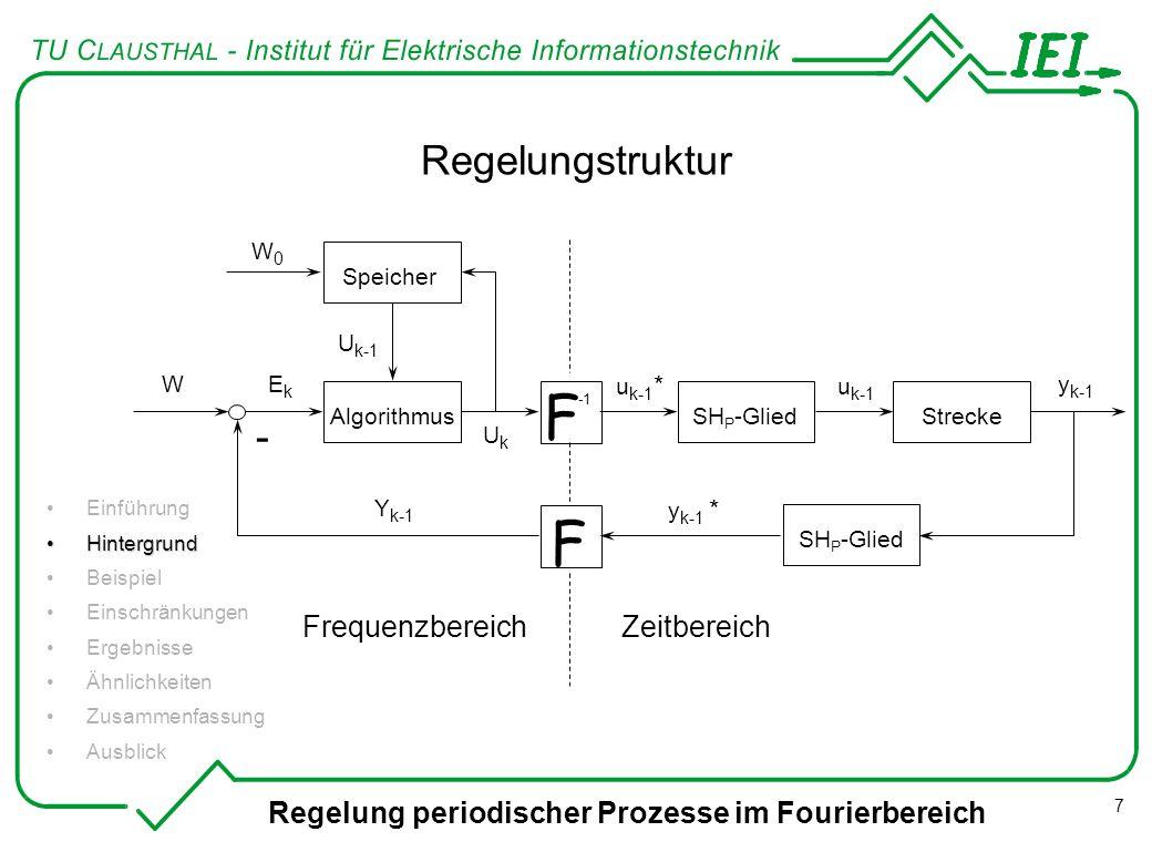F F Regelungstruktur - Frequenzbereich Zeitbereich