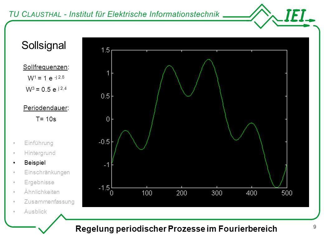 Sollsignal Regelung periodischer Prozesse im Fourierbereich