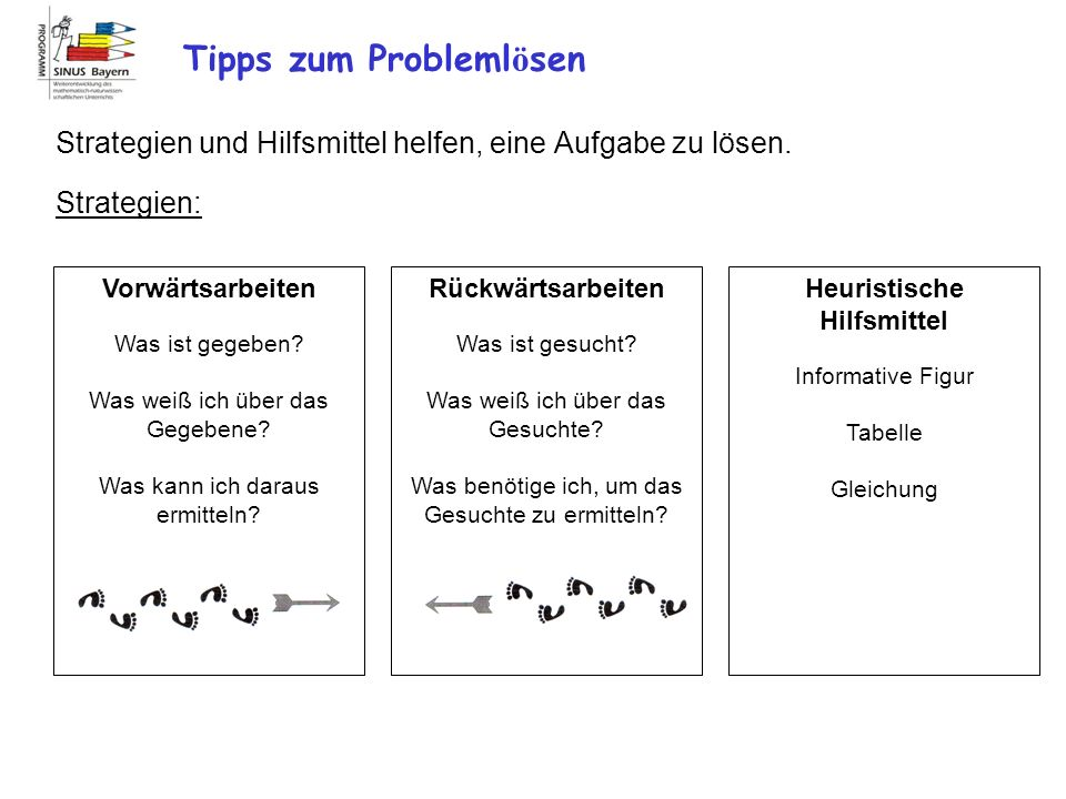 Tipps zum Problemlösen