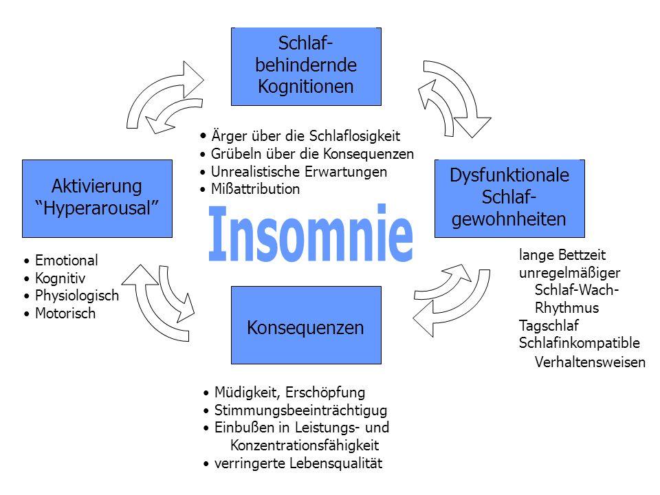 Insomnie Schlaf-behindernde Kognitionen Dysfunktionale Aktivierung