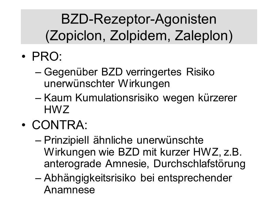 BZD-Rezeptor-Agonisten (Zopiclon, Zolpidem, Zaleplon)