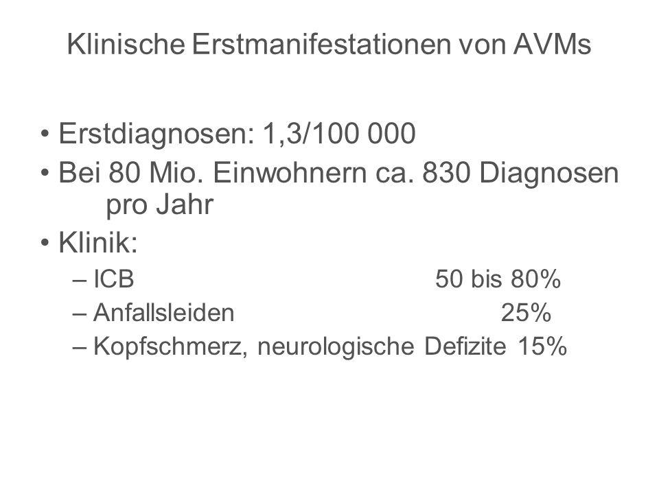 Klinische Erstmanifestationen von AVMs