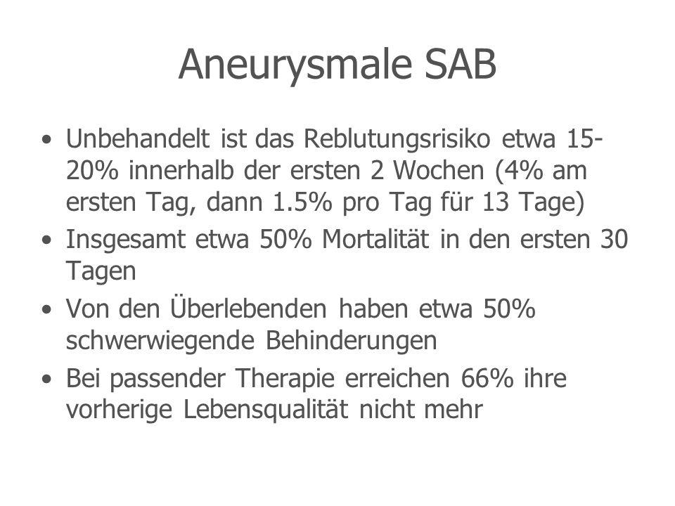 Aneurysmale SAB Unbehandelt ist das Reblutungsrisiko etwa 15-20% innerhalb der ersten 2 Wochen (4% am ersten Tag, dann 1.5% pro Tag für 13 Tage)